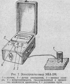 Электровлагометр ЭВА-2М