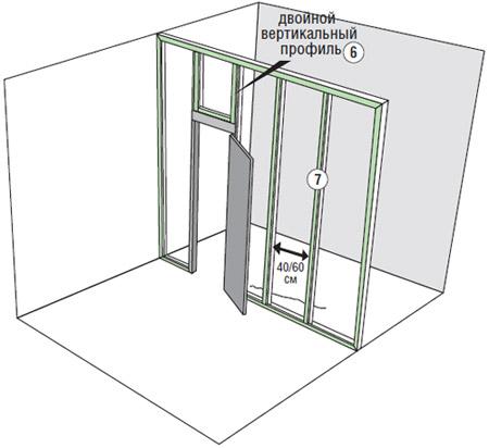 Как сделать стену из гипсокартона своими руками с дверью
