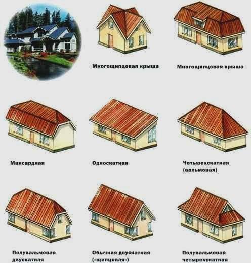 Строительство крыши своими руками односкатная