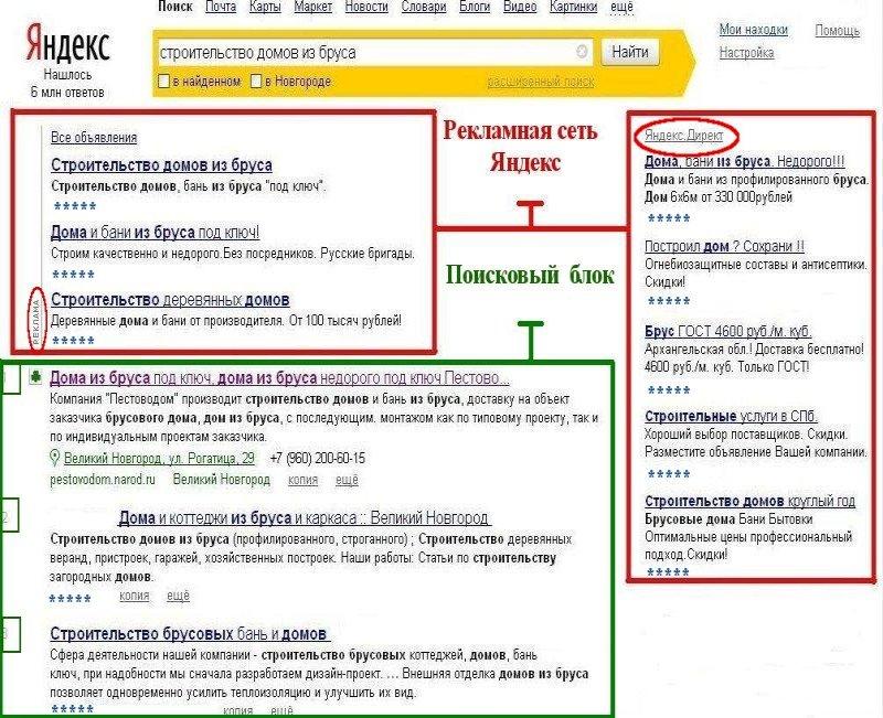 Яндекс выдача сайта по запросу строительство домов из бруса