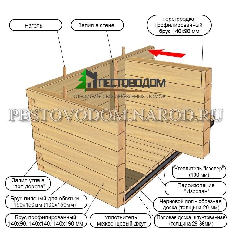Стройка дома из бруса  схема 140